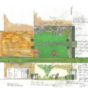 Création de jardin et bassin